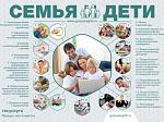 За 11 месяцев текущего года Центры ЕСИА соцзащиты зарегистрировали на Портале госуслуг более 23 тысяч жителей области